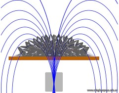 Ferrofluidos 1