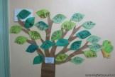 Árbol de la familia señorita Valeria 29