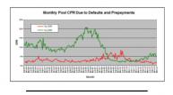 CPRGraph061814