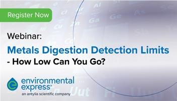 Webinar: Metals Digestion Detection Limits Banner