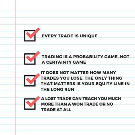 Beginner Trader