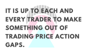 Price Action Gaps
