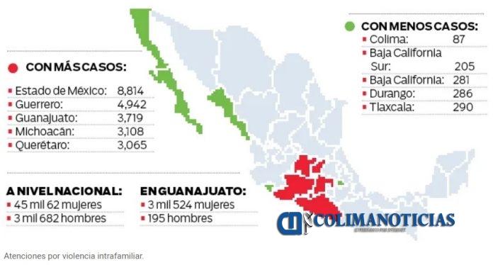 Colima último lugar en violencia intrfamiliar 696x374 - Colima ocupa el último lugar de violencia intrafamiliar: SSA