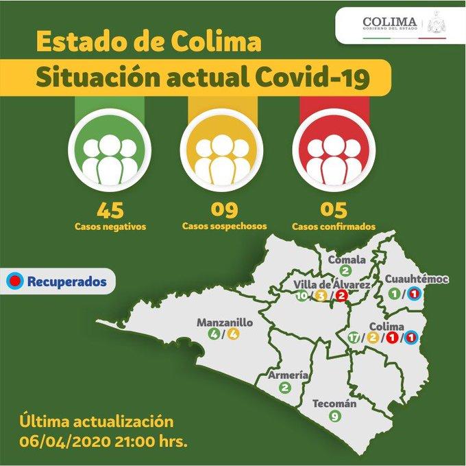 covid colima 06 abril - Se presenta quinto caso de #Covid-19 en #Colima