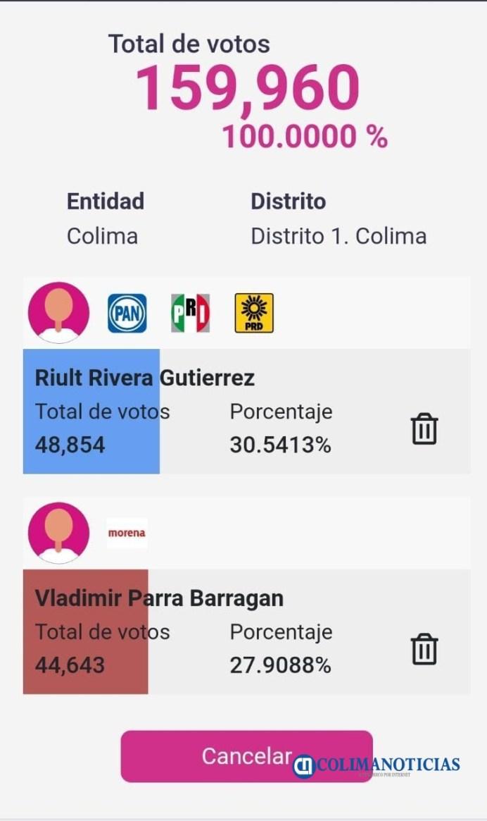 Riult-Rivera-arrasa-a-Vladimir-Parra-en-el-primer-distrito-electoral-federal-