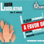 300 X 250 Colima Noticias