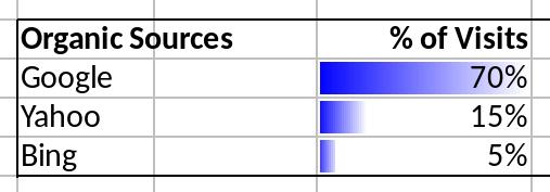 screenshot showing crisp pixel rendering of Calc