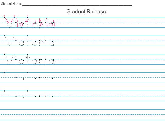 gradual release