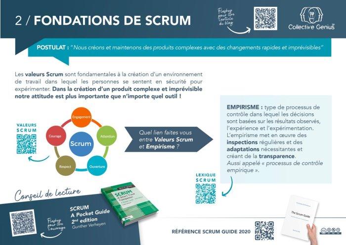 2 / Fondations de Scrum