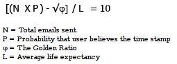 Gmail Equation