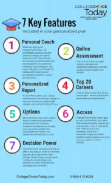 7 Key Steps