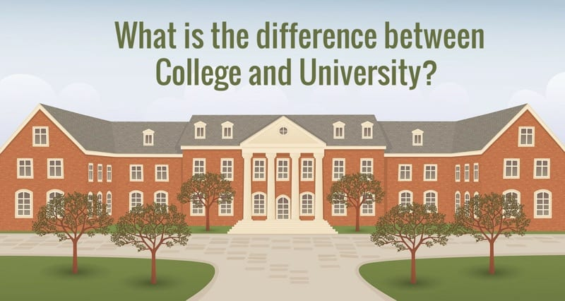 What Is The Difference Between College And University