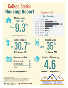 CS TAR 9-18 Housing Report