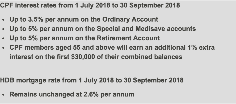 CPF Interest Rate 1st July to 30th September 2018