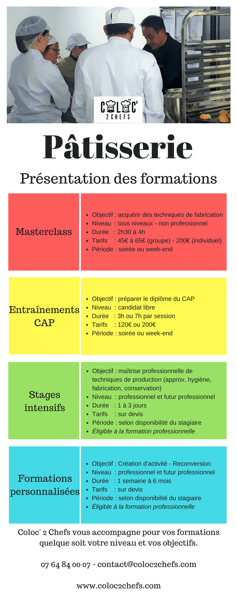 formations Pâtisserie