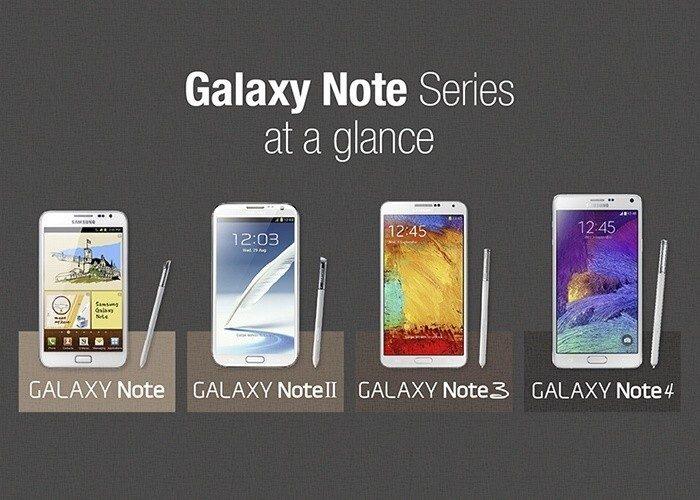 Samsung Galaxy Note Series infografia La historia de la gama Galaxy Note en una completa infografía