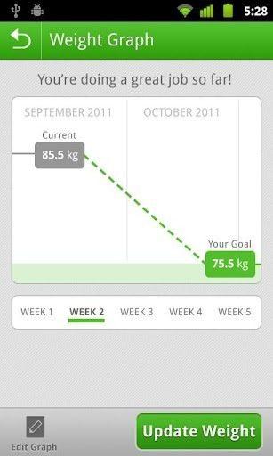 noom seguimiento1 Noom Weight Loss, una App para perder peso!