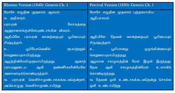 The Jaffna Version Of The Tamil Bible: By Peter Percival Or