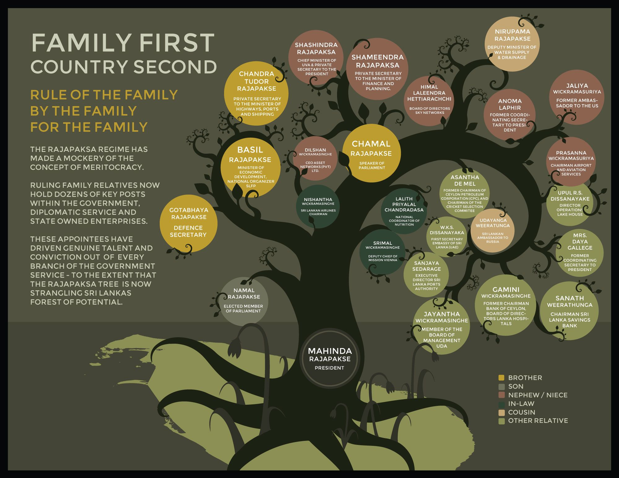 Infographic: Family First