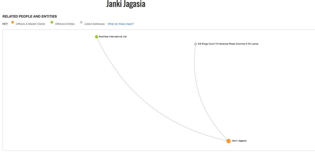 Janki Jagasia
