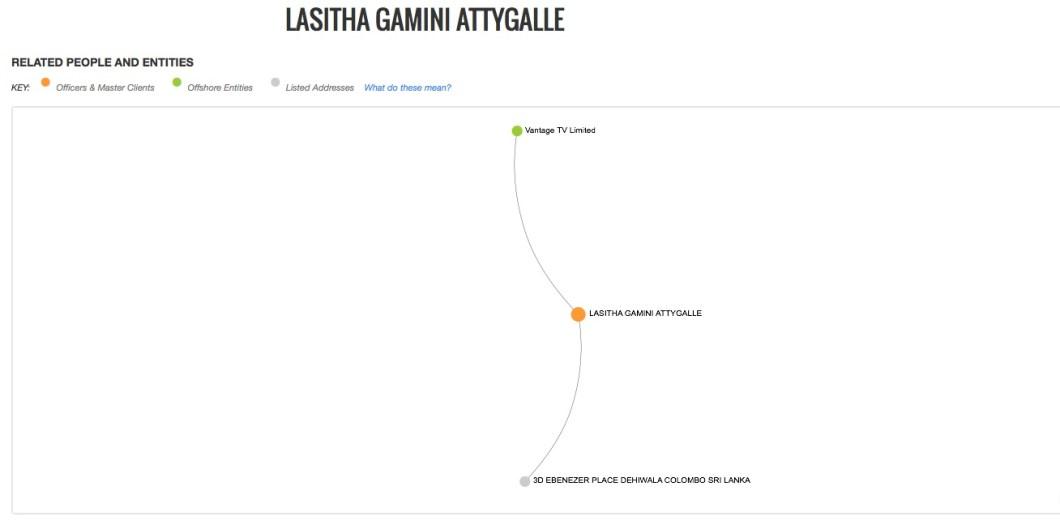 LASITHA GAMINI ATTYGALLE