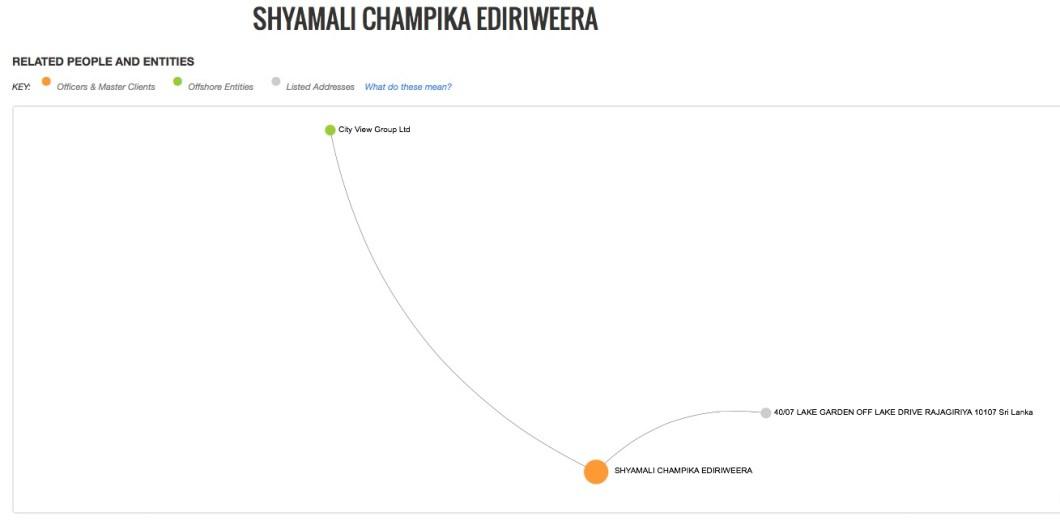 SHYAMALI CHAMPIKA EDIRIWEERA