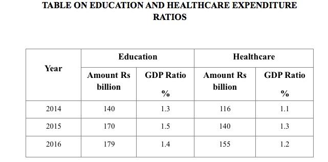 Education Sri Lanka