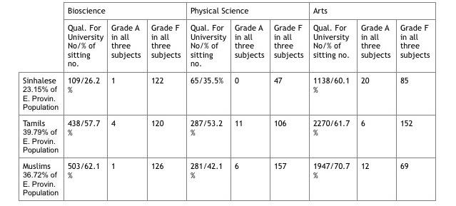 analysis-of-education-in-sri-lanka