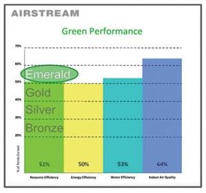 Airstream has reached emerald status!