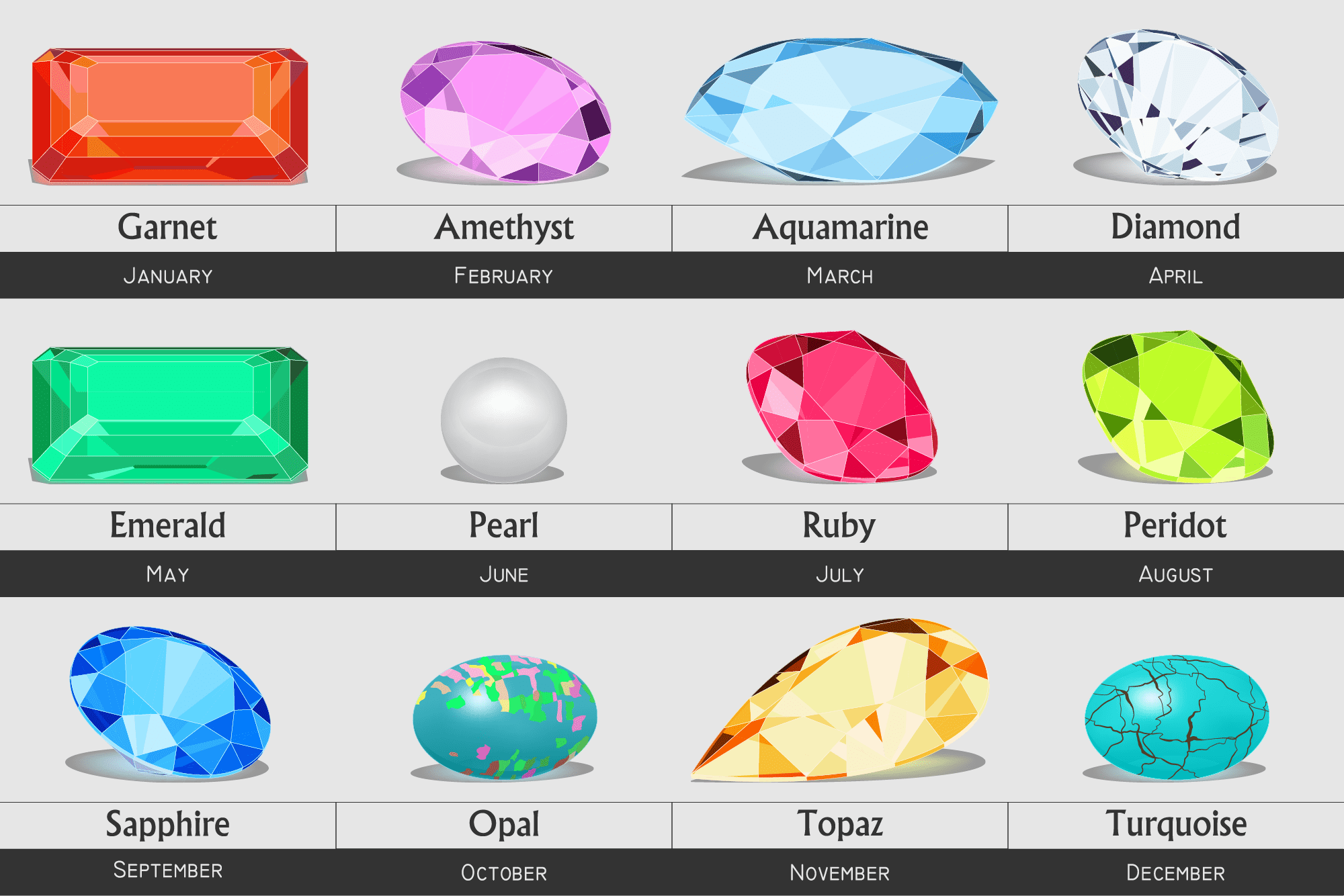 Birthstone Colors By Month And Their Meanings