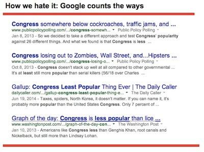 congress yuck