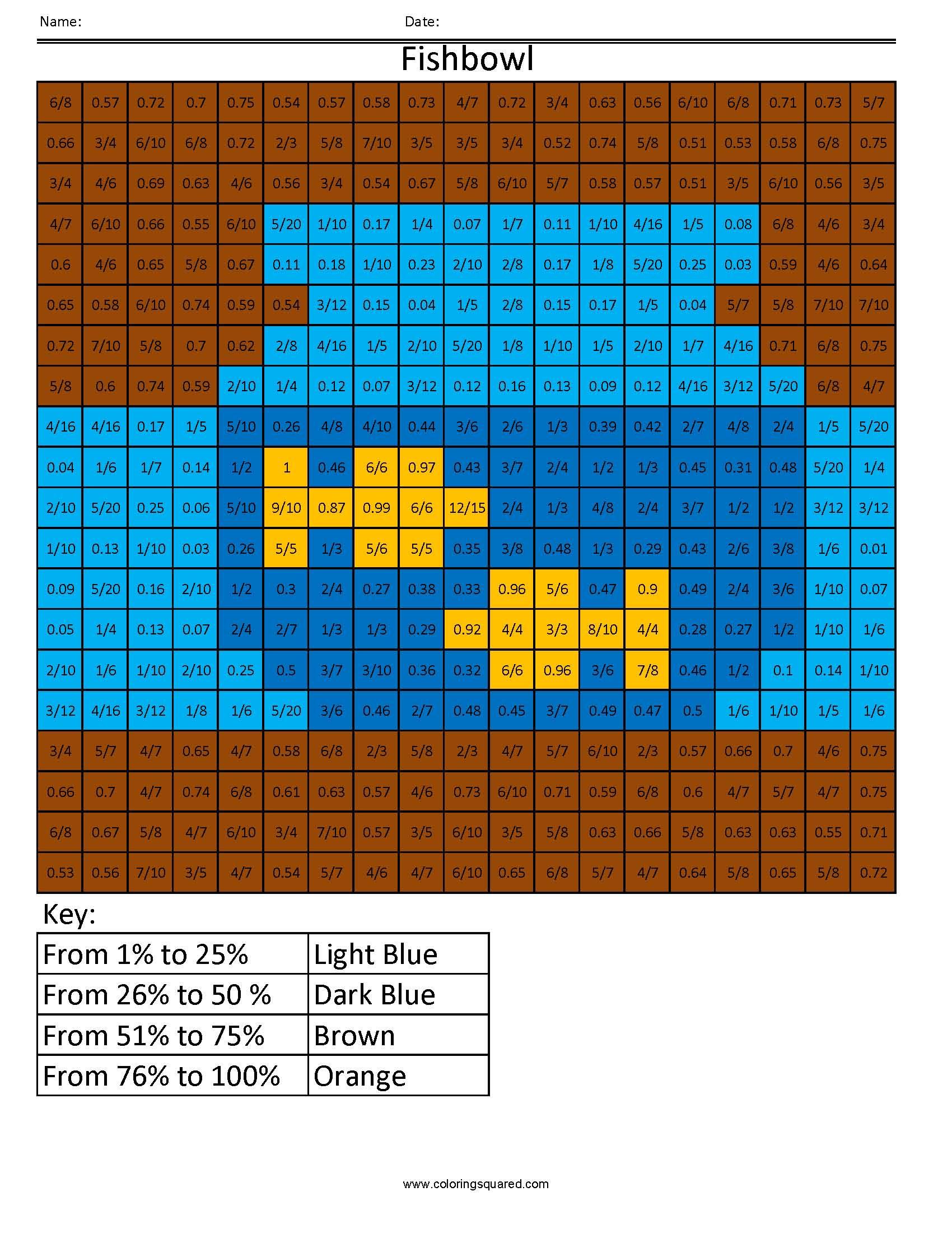 Pp9 Fishbowl Color Free Fractions Decimals Percent