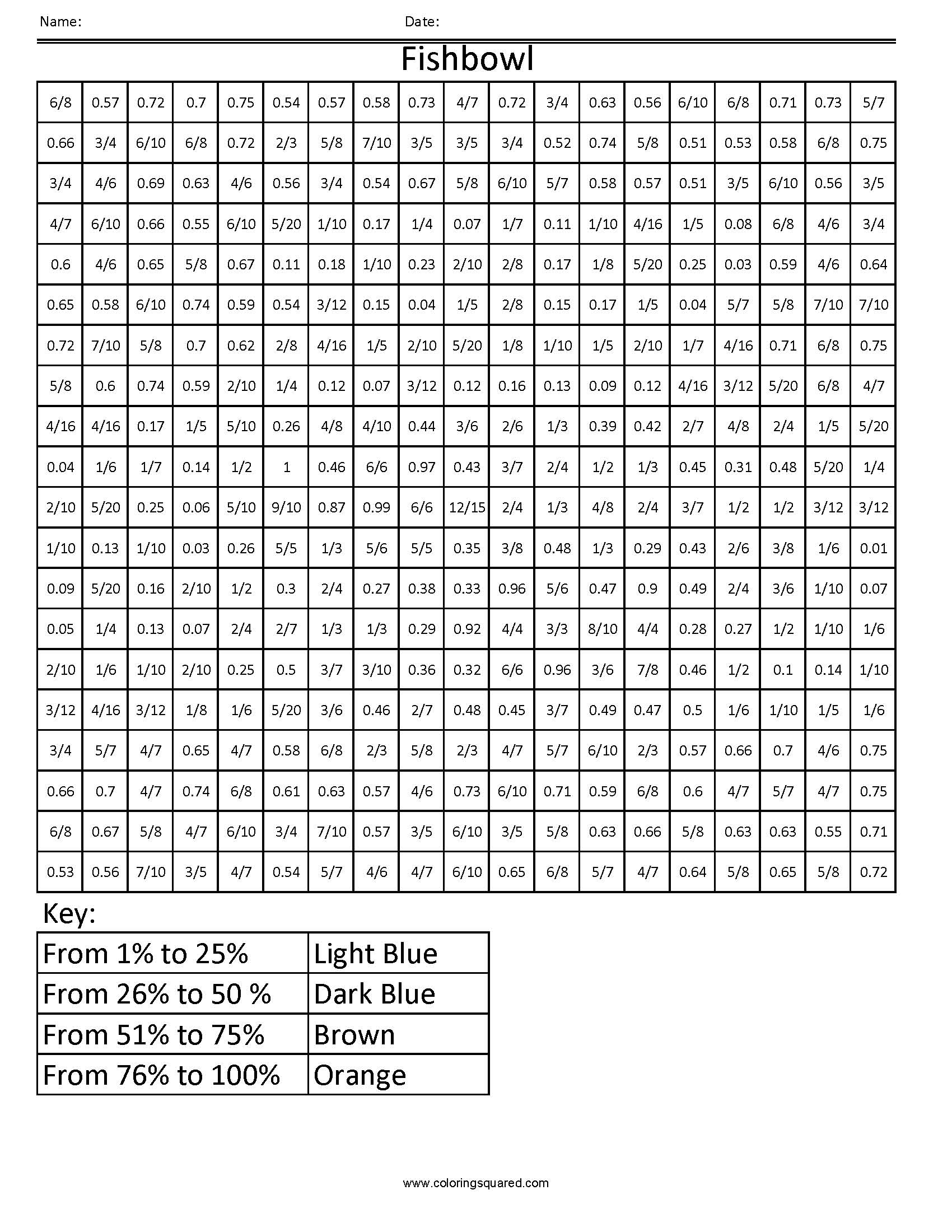 Ppc9 Fishbowl Common Core Coloring Fractions Decimal