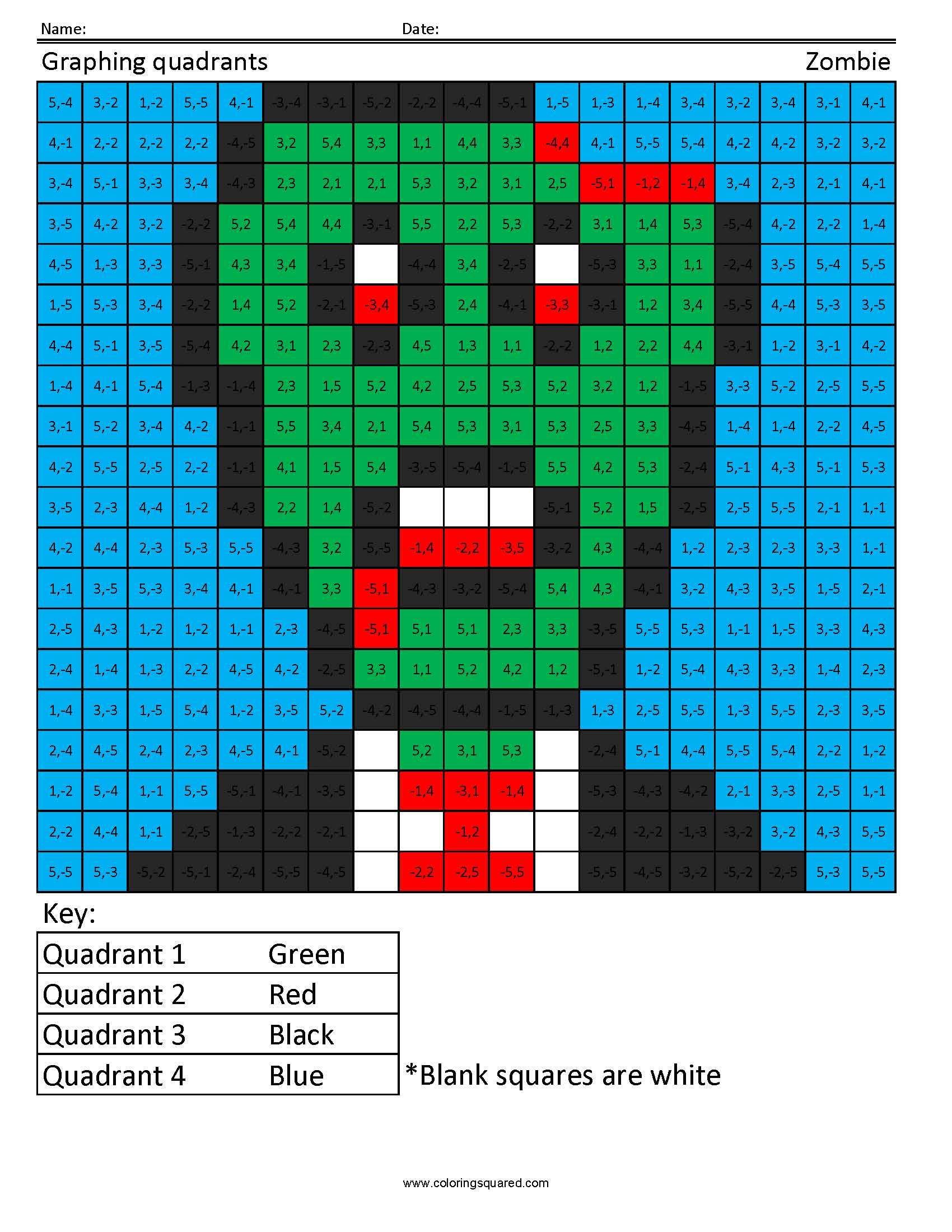 3gm Quadrants Zombie Geometry And Measurement