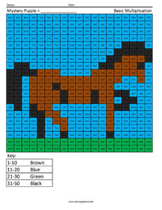 Horse Mystery Multiplication Coloring Squared