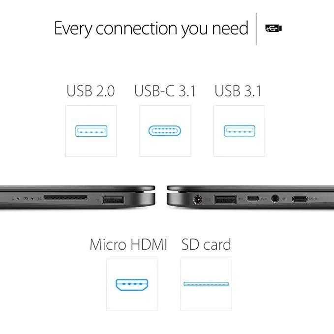 UX430 ports