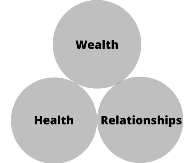 3 core markets