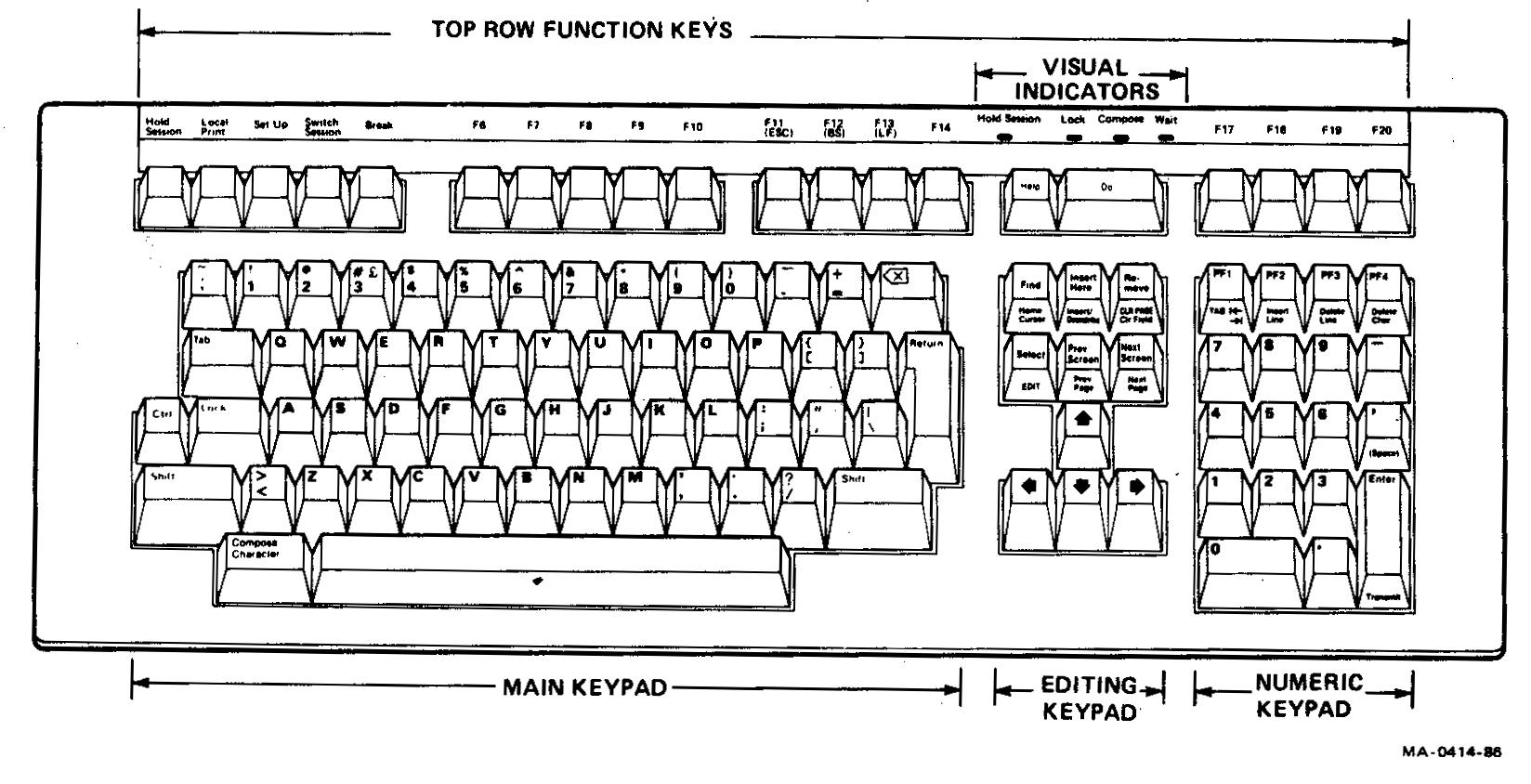 Dec Lk Series Keyboard