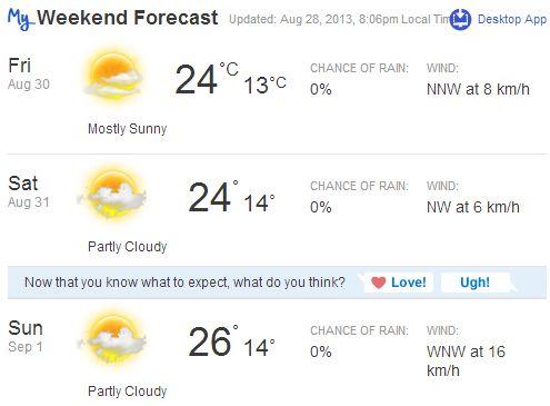 weathercom sambata 31 august 2013