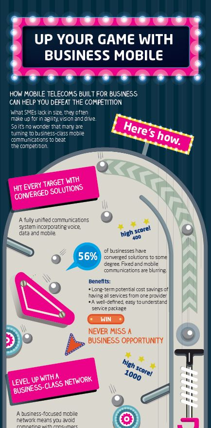 Up your game with Business Mobile. An infographic from Columbus UK.