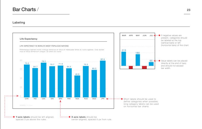 How-to-create-a-brand-identity_bar-charts-etiquetado