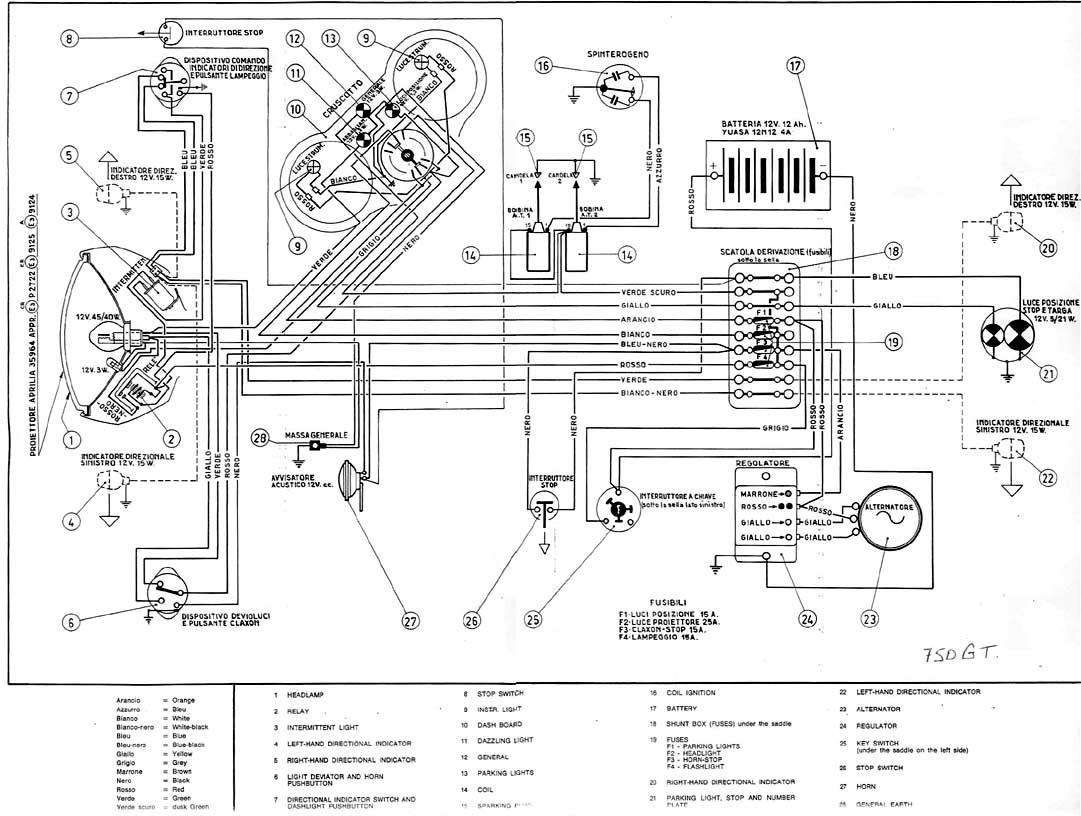 Schema Electrique Moto Ducati