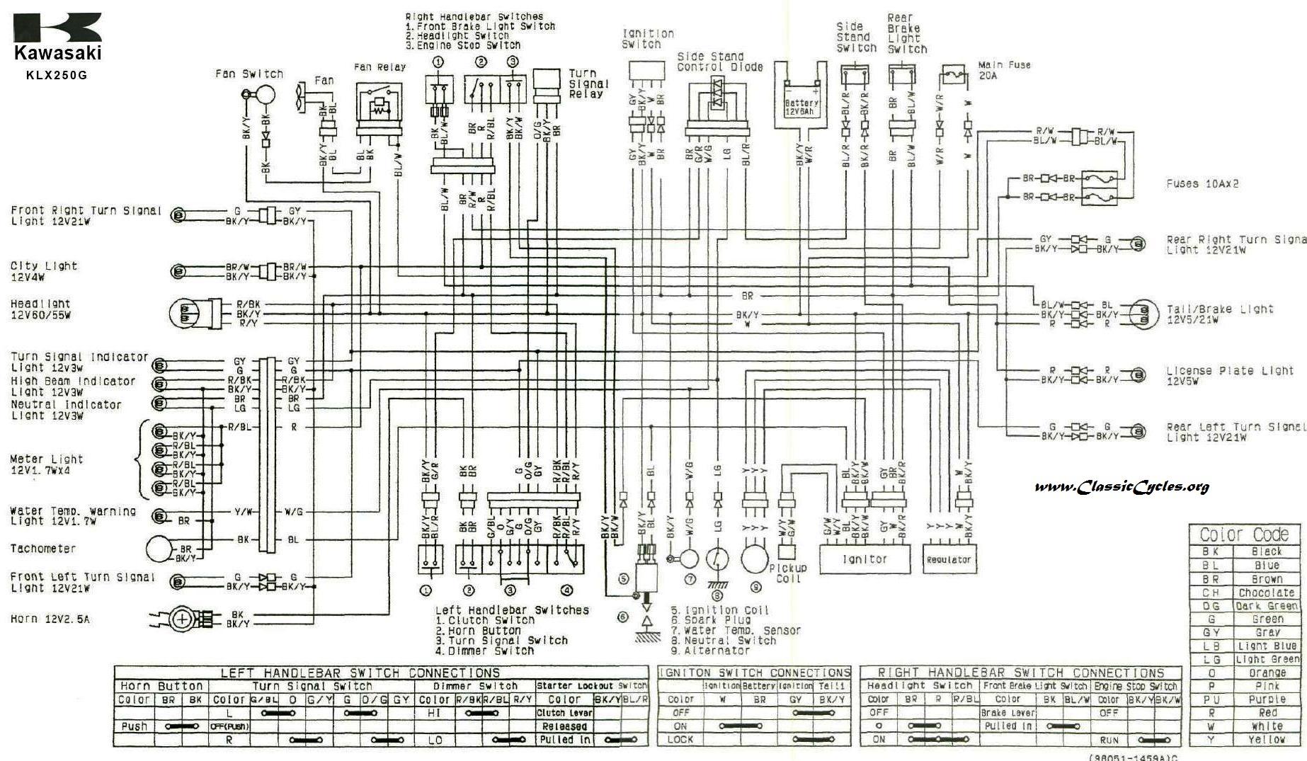 Schema Electrique Zx6r