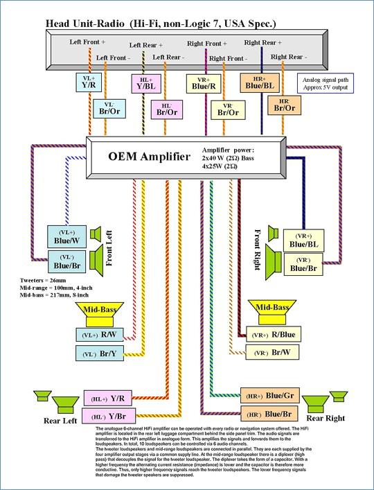 diagram bmw x5 e53 wiring diagram de taller full version hd