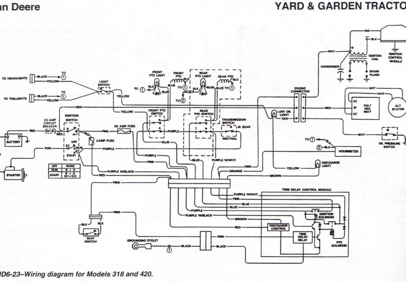 Schema Electrique John Deere 455