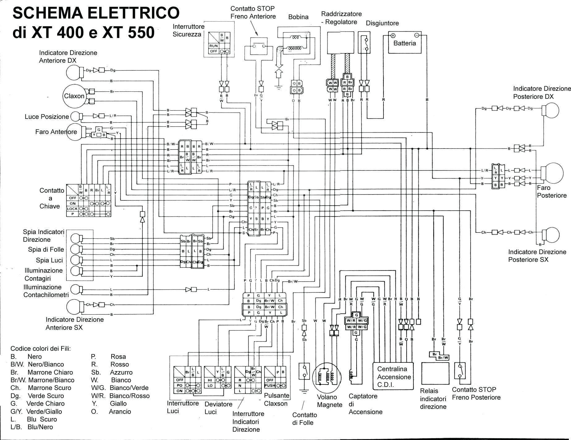 Schema Electrique Grizzly 660