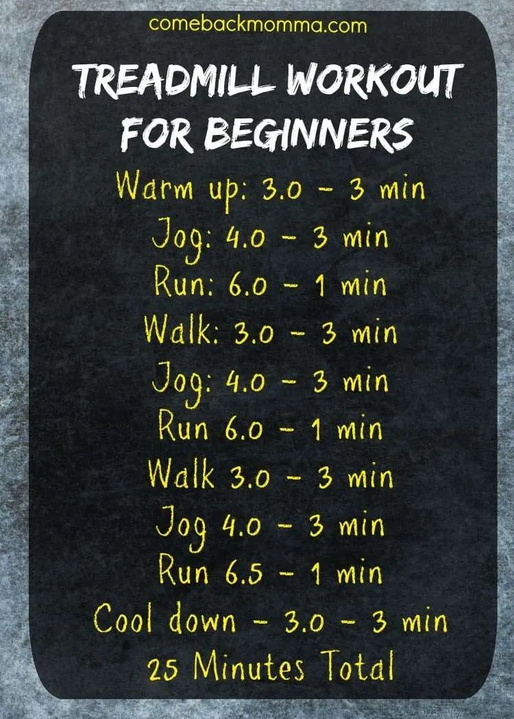 Circuit Training For Beginners At Gym Ask Answer Wiring Diagram Treadmill Workout Comeback Momma Exercises Men