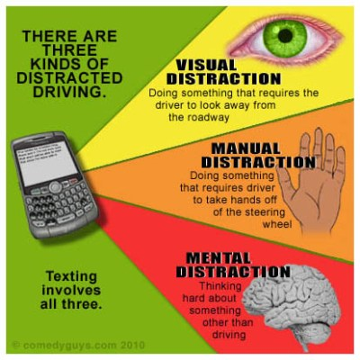 testing distracted driving comedy guys online defensive driving course texas