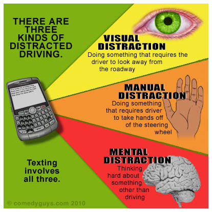 distracted driving comedy guys defensive driving blog