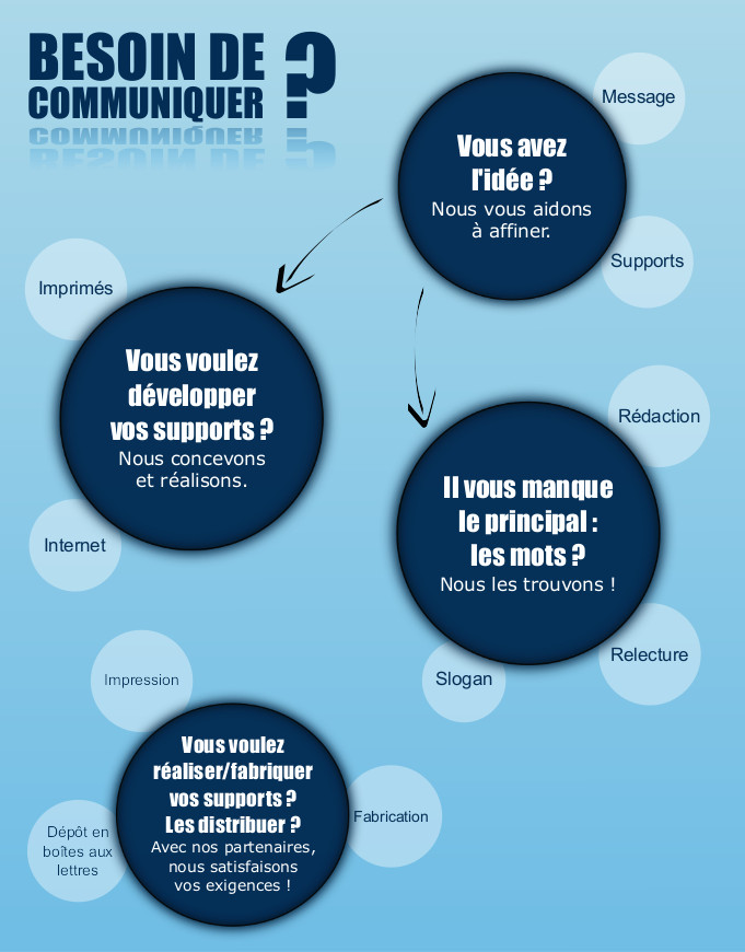 infographie conception-redaction